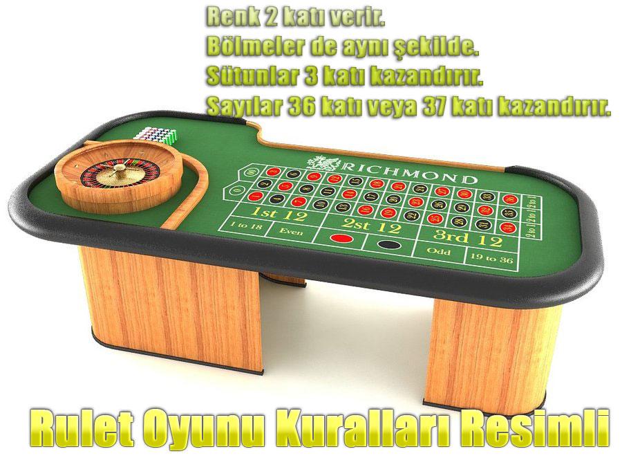 Rulet Kuralları, Rulet Oyun Kuralları, Rulet Kuralları Resimli, Amerikan Rulet Kuralları, Bets10 Rulet Kuralları, Casino Rulet Kuralları